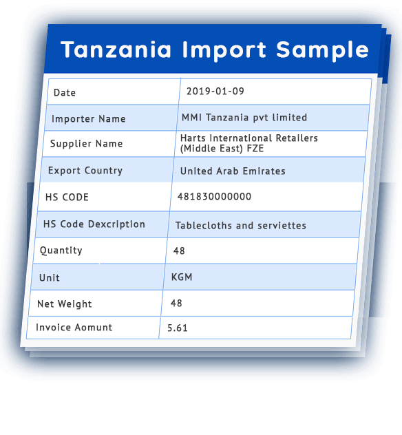 African Countries Trade Customs Data | Africa Import Export