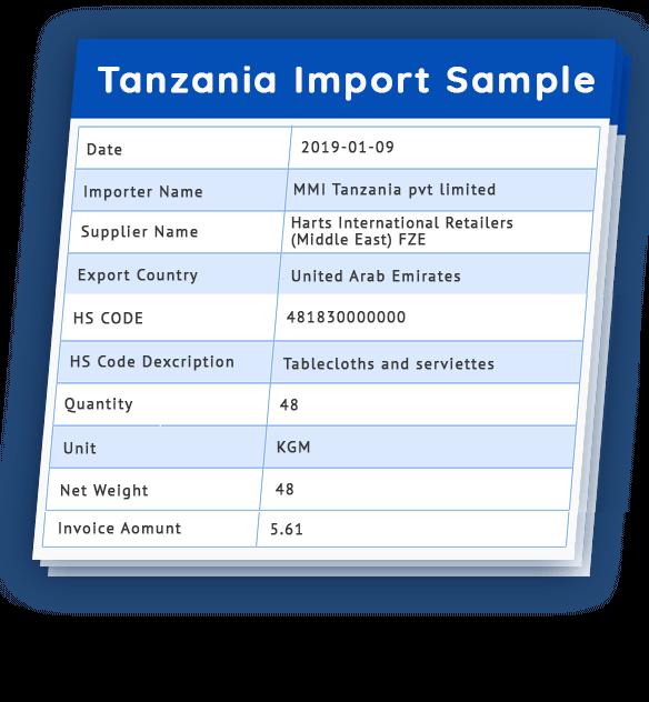 African Countries Trade Customs Data | Africa Import Export Statistics