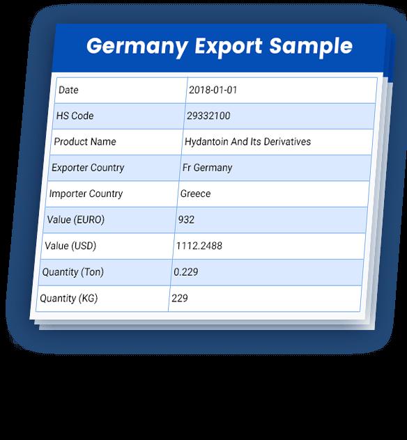 Europe Import Export Data | European Countries Trade Statistics