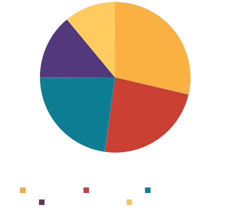 Turkey import partners 2019